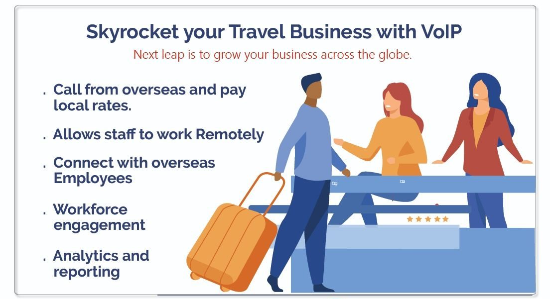 Business Solution for Overseas Clients