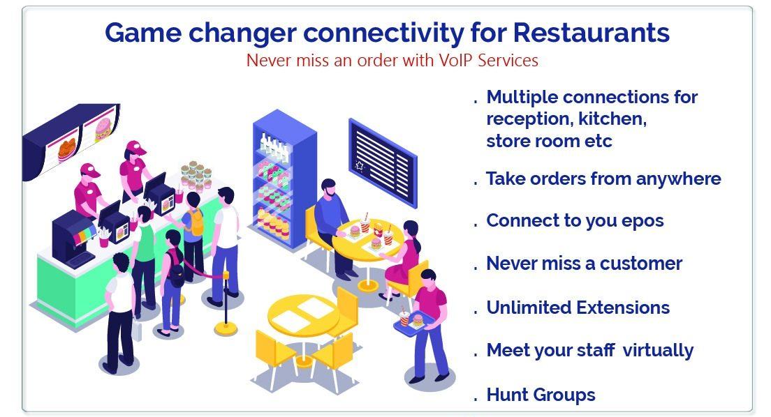 VoIP for restaurants