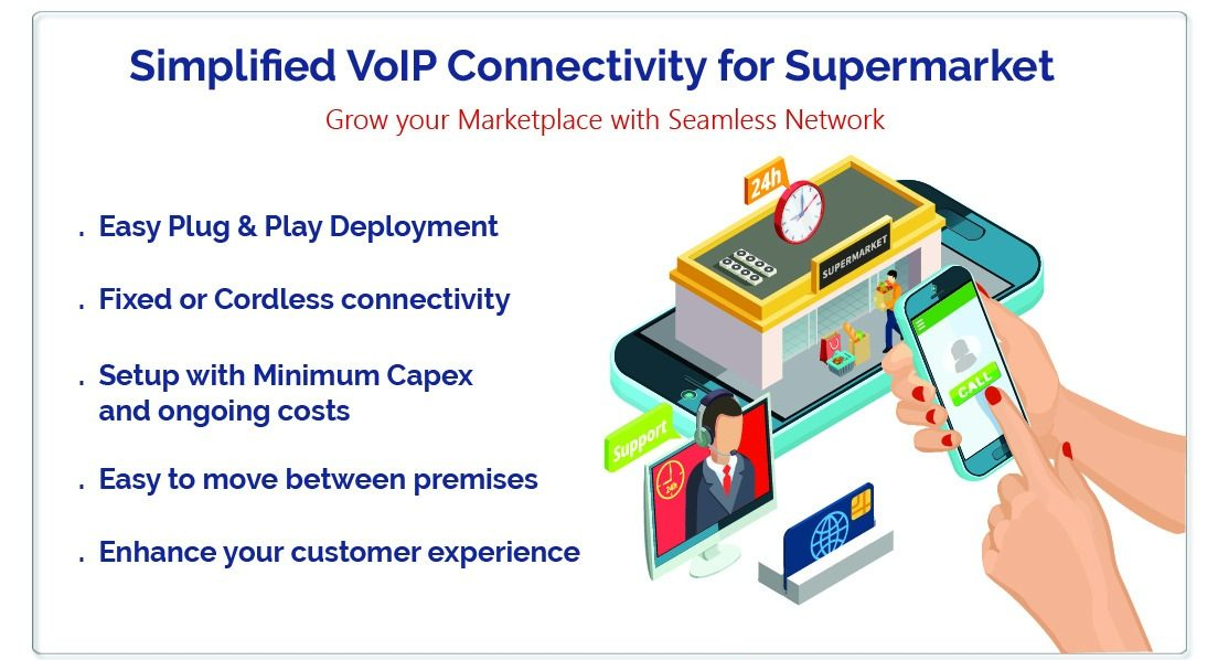 VoIP solution for supermarket
